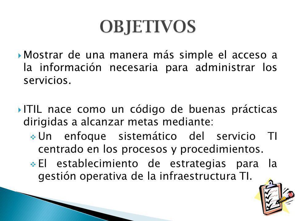 Función: unidad especializada en la realización de una cierta actividad y es responsable de su resultado.