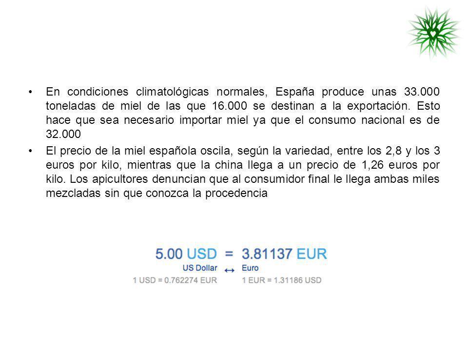 En condiciones climatológicas normales, España produce unas 33.000 toneladas de miel de las que 16.000 se destinan a la exportación. Esto hace que sea
