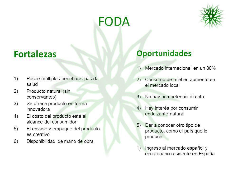 FODA Fortalezas 1)Posee múltiples beneficios para la salud 2)Producto natural (sin conservantes) 3)Se ofrece producto en forma innovadora 4)El costo d