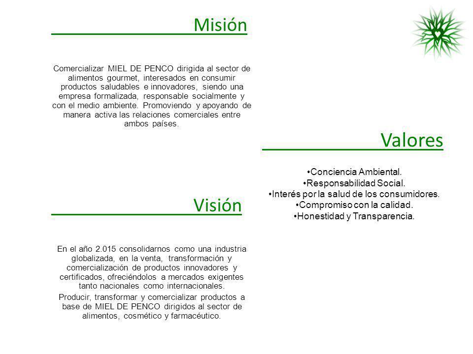 Misión Comercializar MIEL DE PENCO dirigida al sector de alimentos gourmet, interesados en consumir productos saludables e innovadores, siendo una emp
