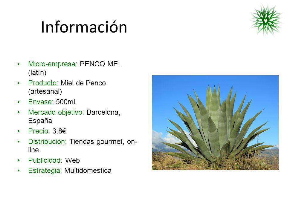 Información Micro-empresa: PENCO MEL (latín) Producto: Miel de Penco (artesanal) Envase: 500ml. Mercado objetivo: Barcelona, España Precio: 3,8 Distri