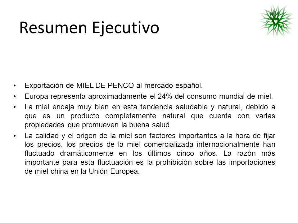 Resumen Ejecutivo Exportación de MIEL DE PENCO al mercado español. Europa representa aproximadamente el 24% del consumo mundial de miel. La miel encaj