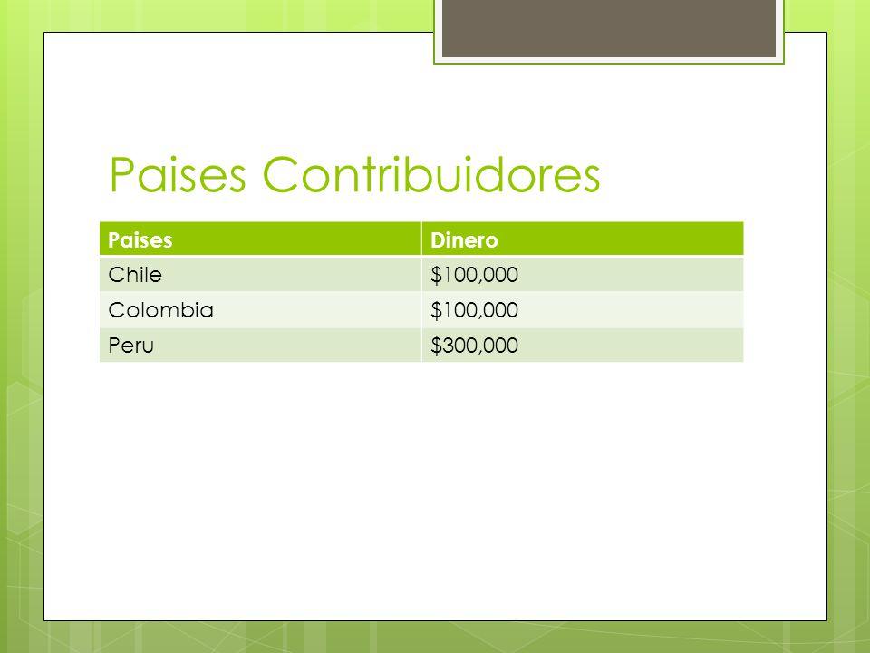Paises Contribuidores PaisesDinero Chile$100,000 Colombia$100,000 Peru$300,000