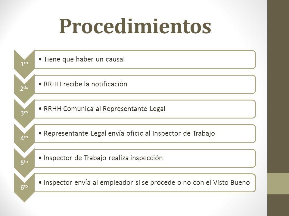 Procedimientos 1 ro Tiene que haber un causal 2 do RRHH recibe la notificación 3 ro RRHH Comunica al Representante Legal 4 to Representante Legal enví