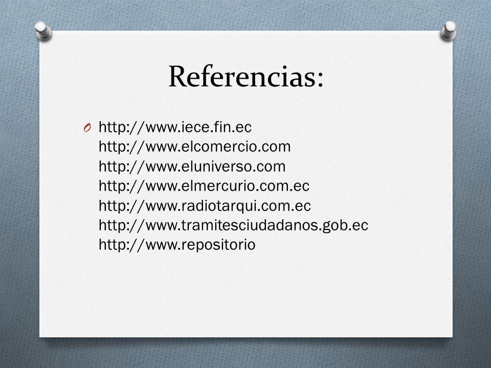 Referencias: O http://www.iece.fin.ec http://www.elcomercio.com http://www.eluniverso.com http://www.elmercurio.com.ec http://www.radiotarqui.com.ec h
