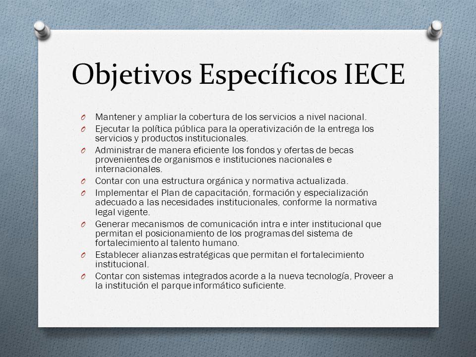 Objetivos Específicos IECE O Mantener y ampliar la cobertura de los servicios a nivel nacional. O Ejecutar la política pública para la operativización
