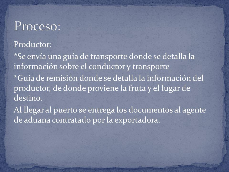 Productor: *Se envía una guía de transporte donde se detalla la información sobre el conductor y transporte *Guía de remisión donde se detalla la info