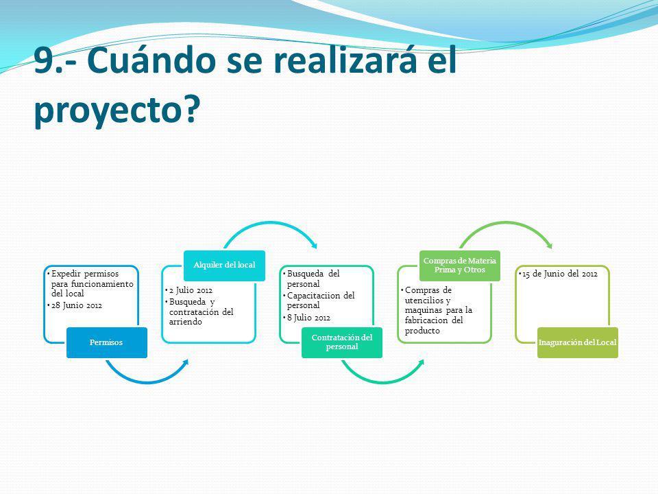 9.- Cuándo se realizará el proyecto? Expedir permisos para funcionamiento del local 28 Junio 2012 Permisos 2 Julio 2012 Busqueda y contratación del ar