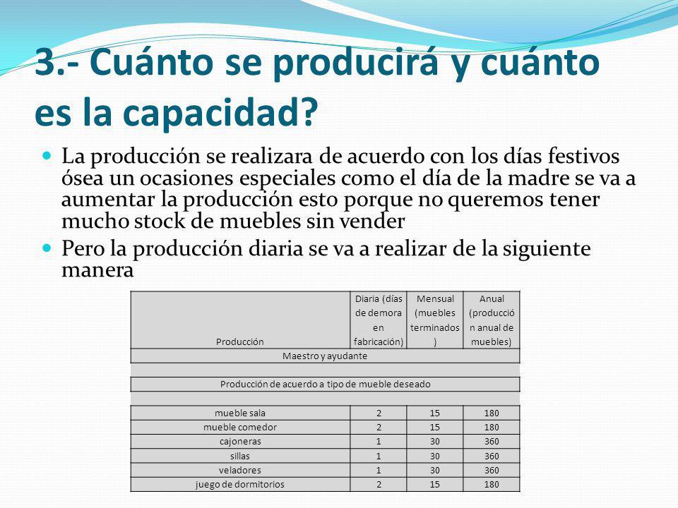 3.- Cuánto se producirá y cuánto es la capacidad? La producción se realizara de acuerdo con los días festivos ósea un ocasiones especiales como el día