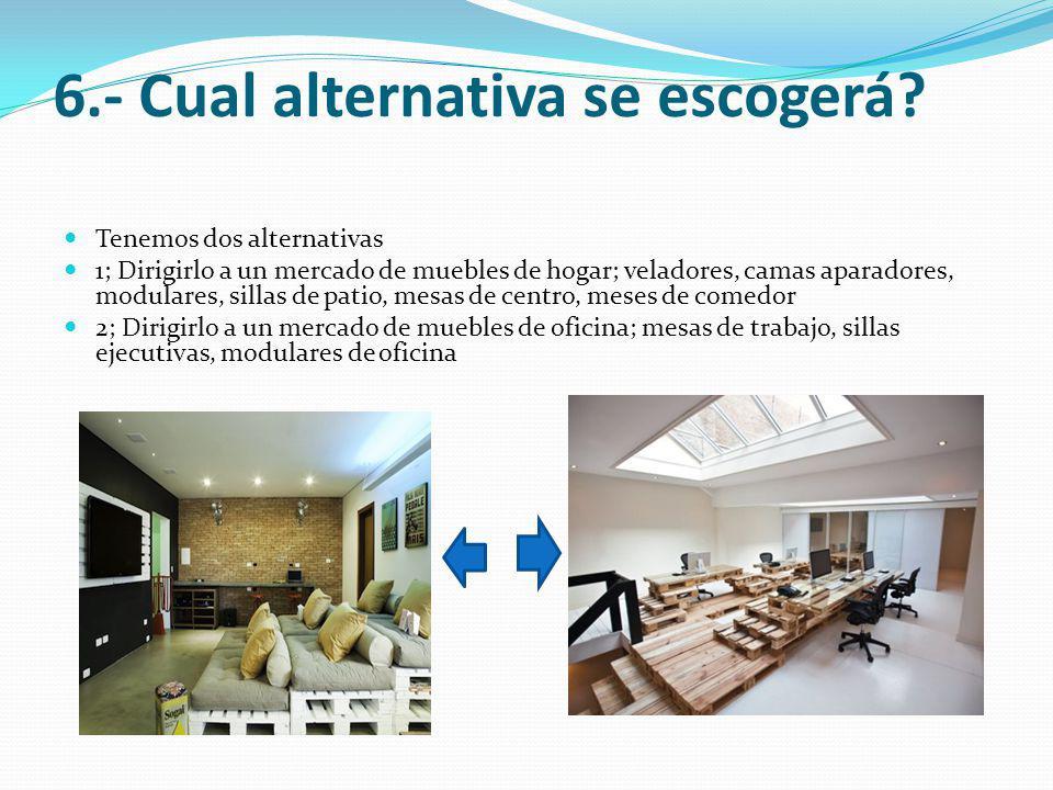 6.- Cual alternativa se escogerá? Tenemos dos alternativas 1; Dirigirlo a un mercado de muebles de hogar; veladores, camas aparadores, modulares, sill