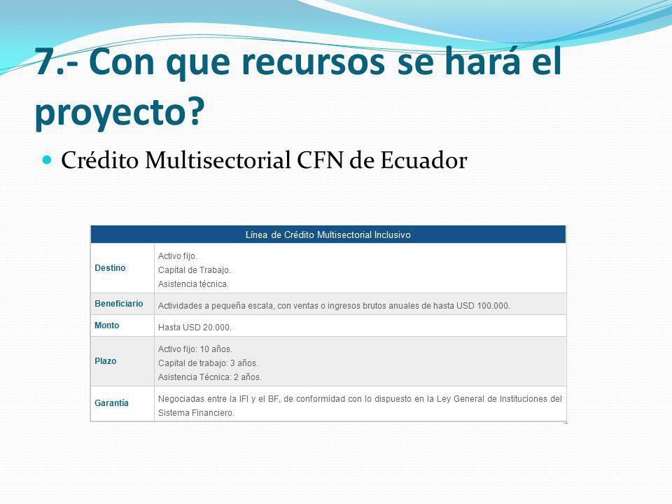 7.- Con que recursos se hará el proyecto? Crédito Multisectorial CFN de Ecuador