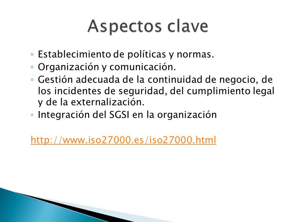 Establecimiento de políticas y normas.Organización y comunicación.
