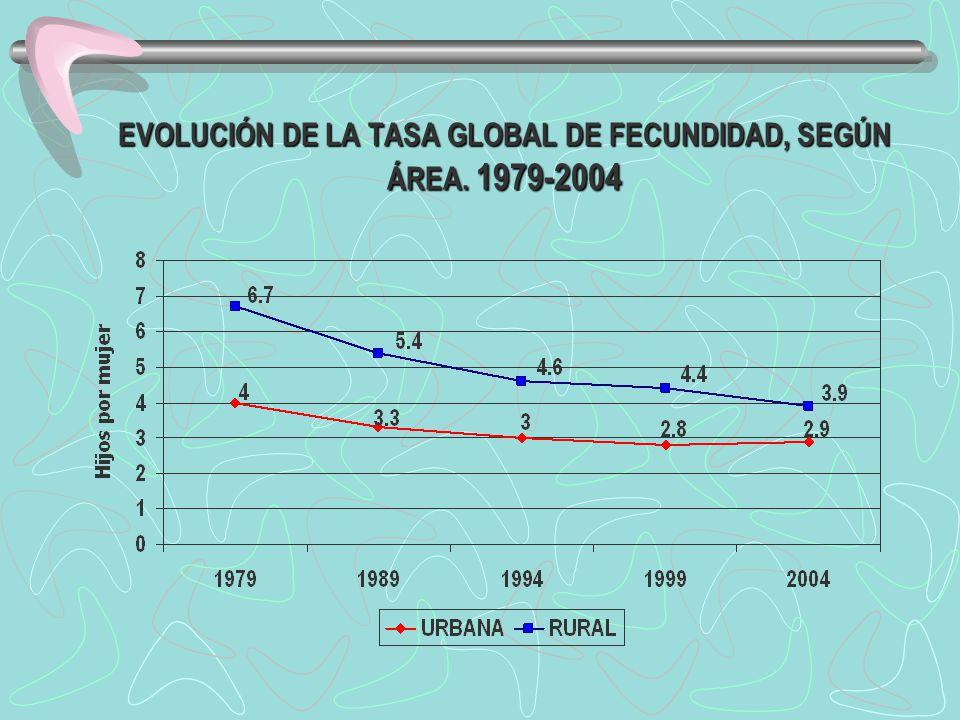 EVOLUCIÓN DE LA TASA GLOBAL DE FECUNDIDAD, SEGÚN ÁREA. 1979-2004