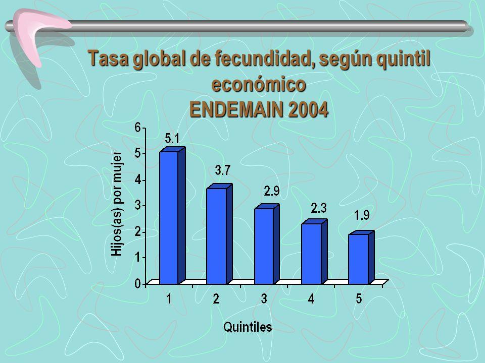 Tasa global de fecundidad, según quintil económico ENDEMAIN 2004