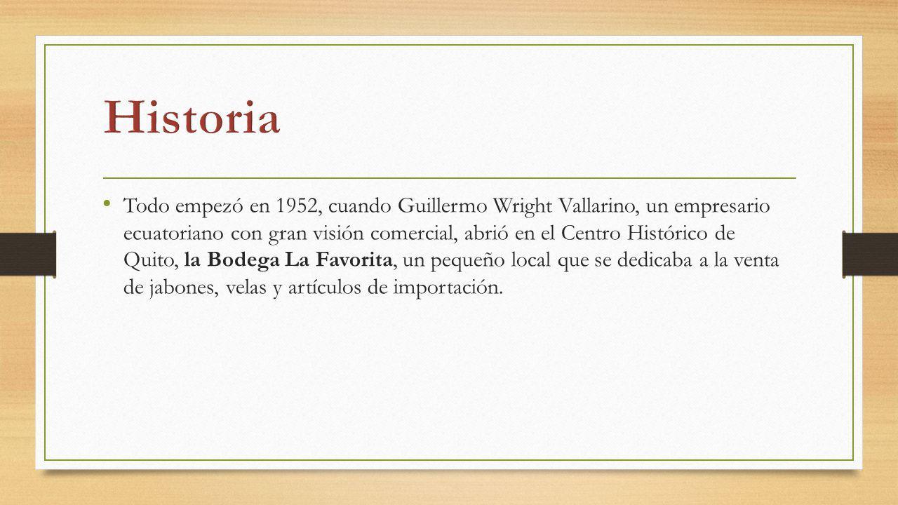 Todo empezó en 1952, cuando Guillermo Wright Vallarino, un empresario ecuatoriano con gran visión comercial, abrió en el Centro Histórico de Quito, la