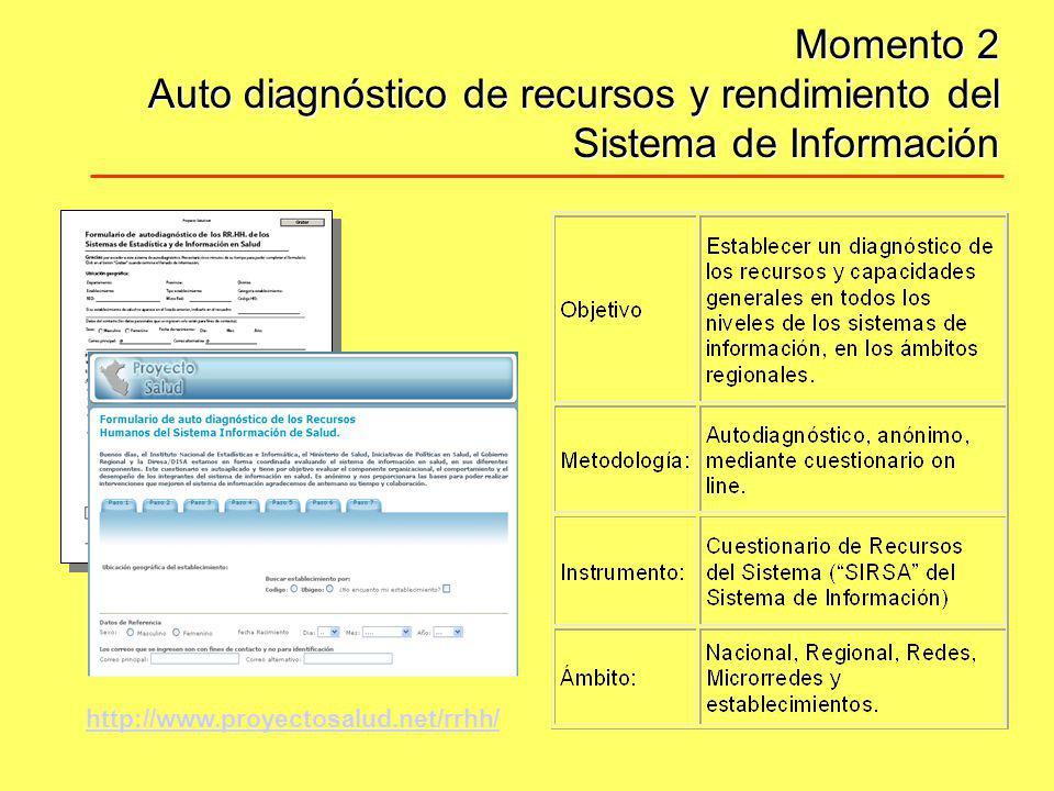 Momento 2 Auto diagnóstico de recursos y rendimiento del Sistema de Información http://www.proyectosalud.net/rrhh/