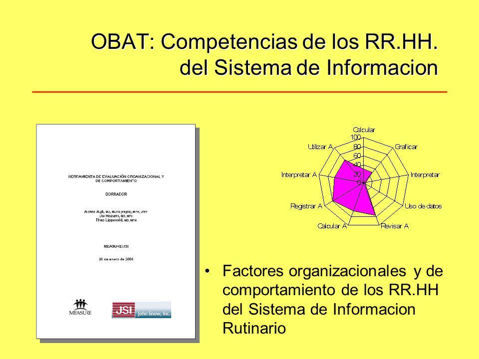 OBAT: Competencias de los RR.HH. del Sistema de Informacion Factores organizacionales y de comportamiento de los RR.HH del Sistema de Informacion Ruti
