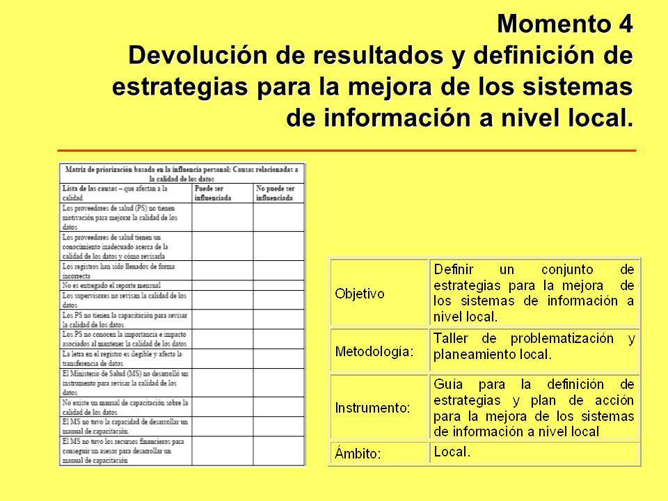 Momento 4 Devolución de resultados y definición de estrategias para la mejora de los sistemas de información a nivel local.