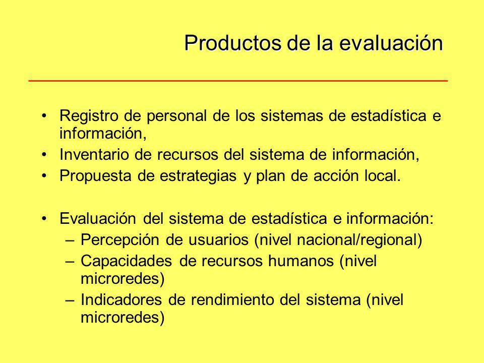 Productos de la evaluación Registro de personal de los sistemas de estadística e información, Inventario de recursos del sistema de información, Propu