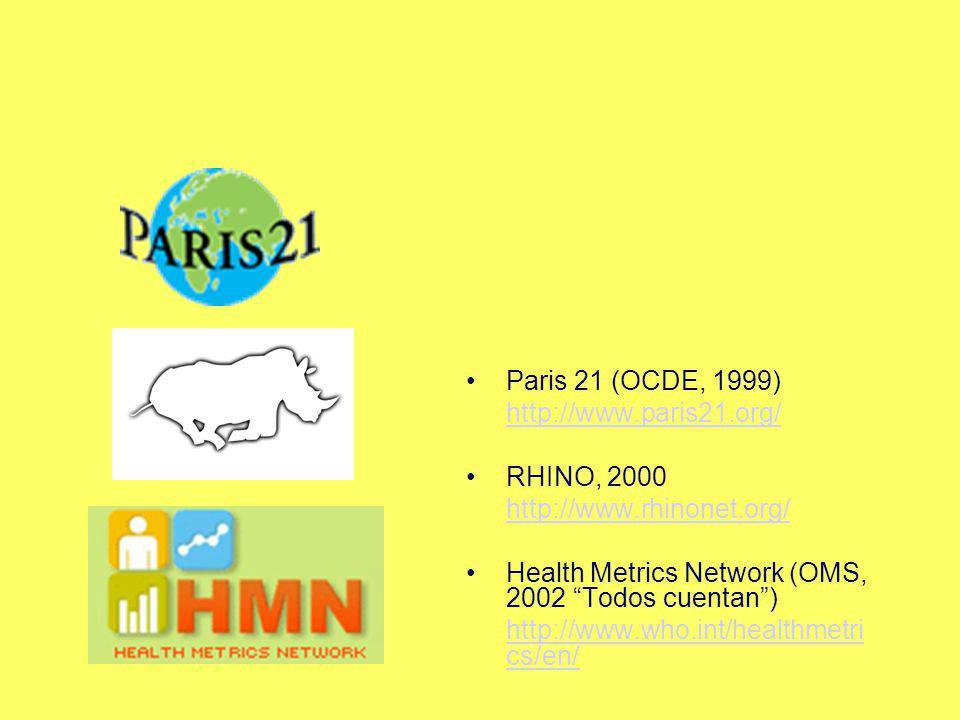 Paris 21 (OCDE, 1999) http://www.paris21.org/ RHINO, 2000 http://www.rhinonet.org/ Health Metrics Network (OMS, 2002 Todos cuentan) http://www.who.int