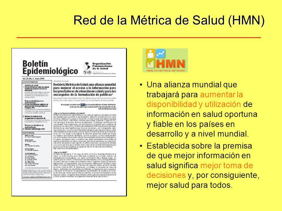 Red de la Métrica de Salud (HMN) Una alianza mundial que trabajará para aumentar la disponibilidad y utilización de información en salud oportuna y fi