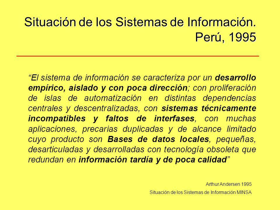Situación de los Sistemas de Información. Perú, 1995 El sistema de información se caracteriza por un desarrollo empírico, aislado y con poca dirección