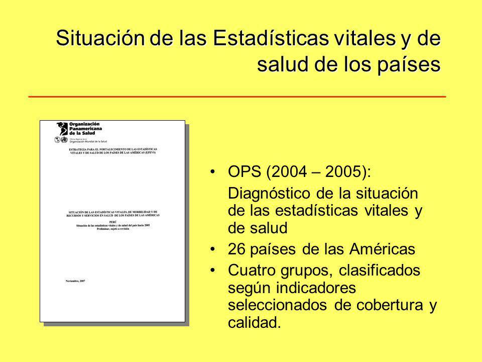 Situación de las Estadísticas vitales y de salud de los países OPS (2004 – 2005): Diagnóstico de la situación de las estadísticas vitales y de salud 2