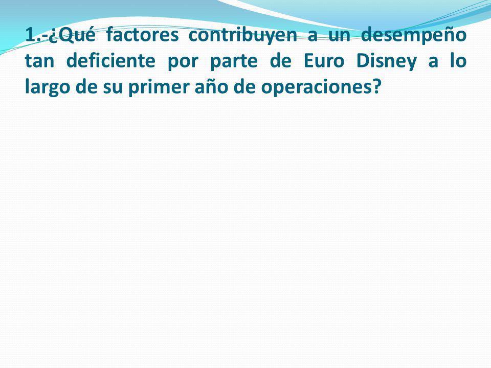 1.-¿Qué factores contribuyen a un desempeño tan deficiente por parte de Euro Disney a lo largo de su primer año de operaciones?