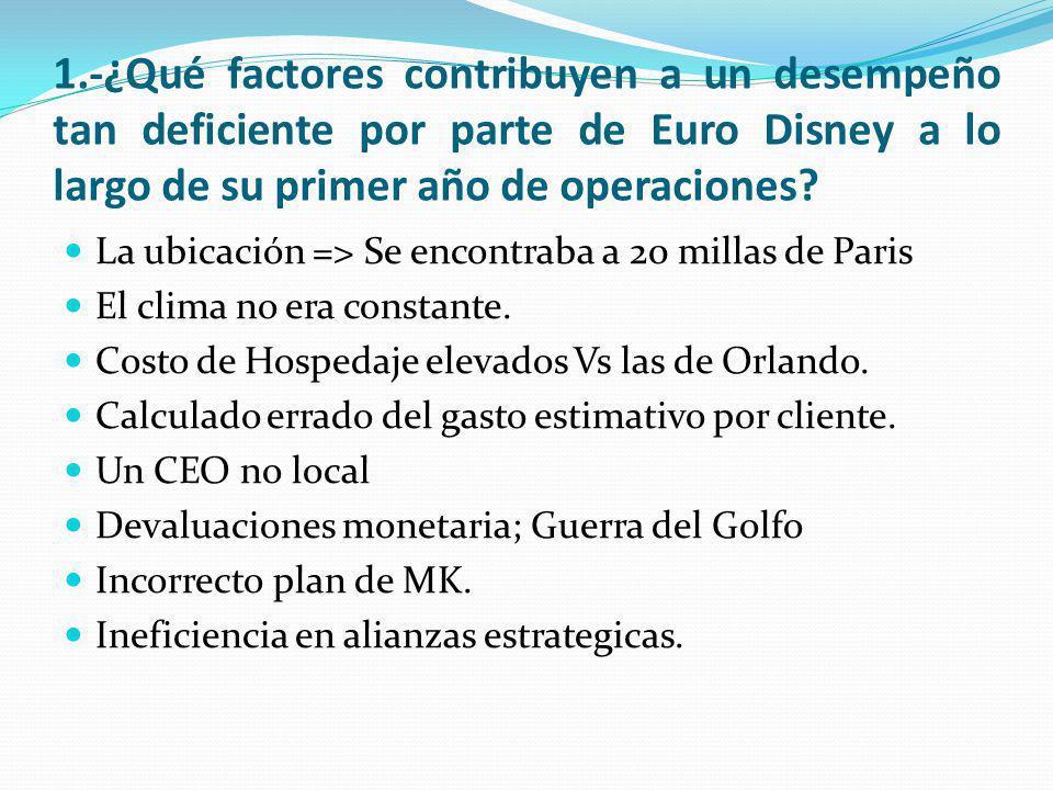 1.-¿Qué factores contribuyen a un desempeño tan deficiente por parte de Euro Disney a lo largo de su primer año de operaciones? La ubicación => Se enc