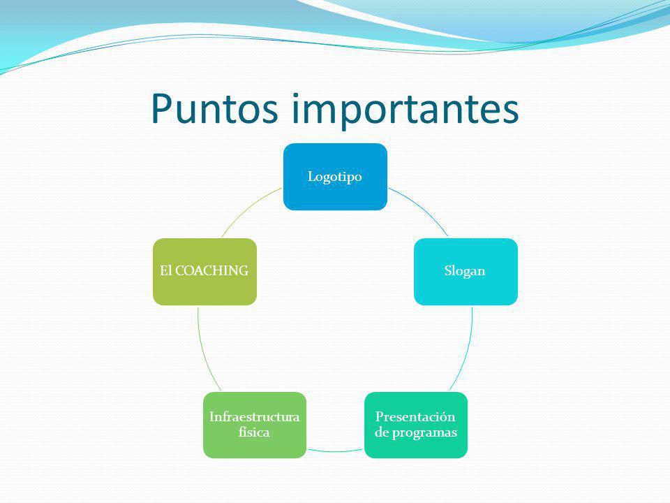 Puntos importantes LogotipoSlogan Presentación de programas Infraestructura física El COACHING