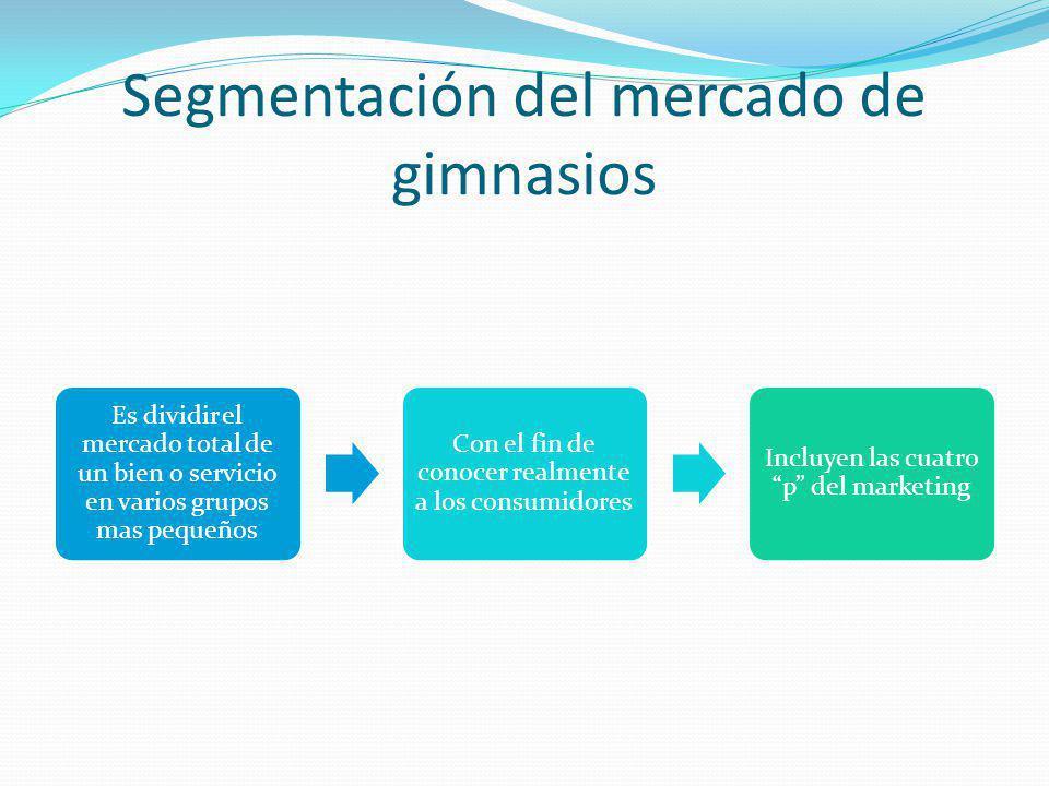 Segmentación del mercado de gimnasios Es dividir el mercado total de un bien o servicio en varios grupos mas pequeños Con el fin de conocer realmente a los consumidores Incluyen las cuatro p del marketing