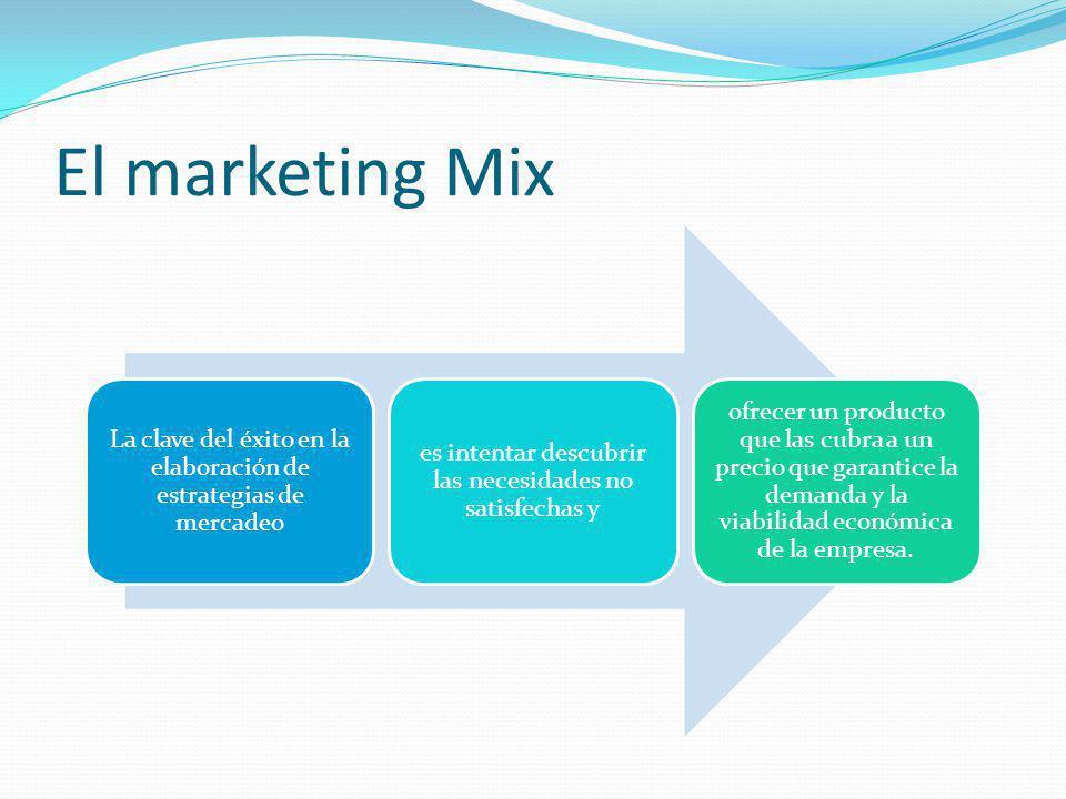 El marketing Mix La clave del éxito en la elaboración de estrategias de mercadeo es intentar descubrir las necesidades no satisfechas y ofrecer un producto que las cubra a un precio que garantice la demanda y la viabilidad económica de la empresa.