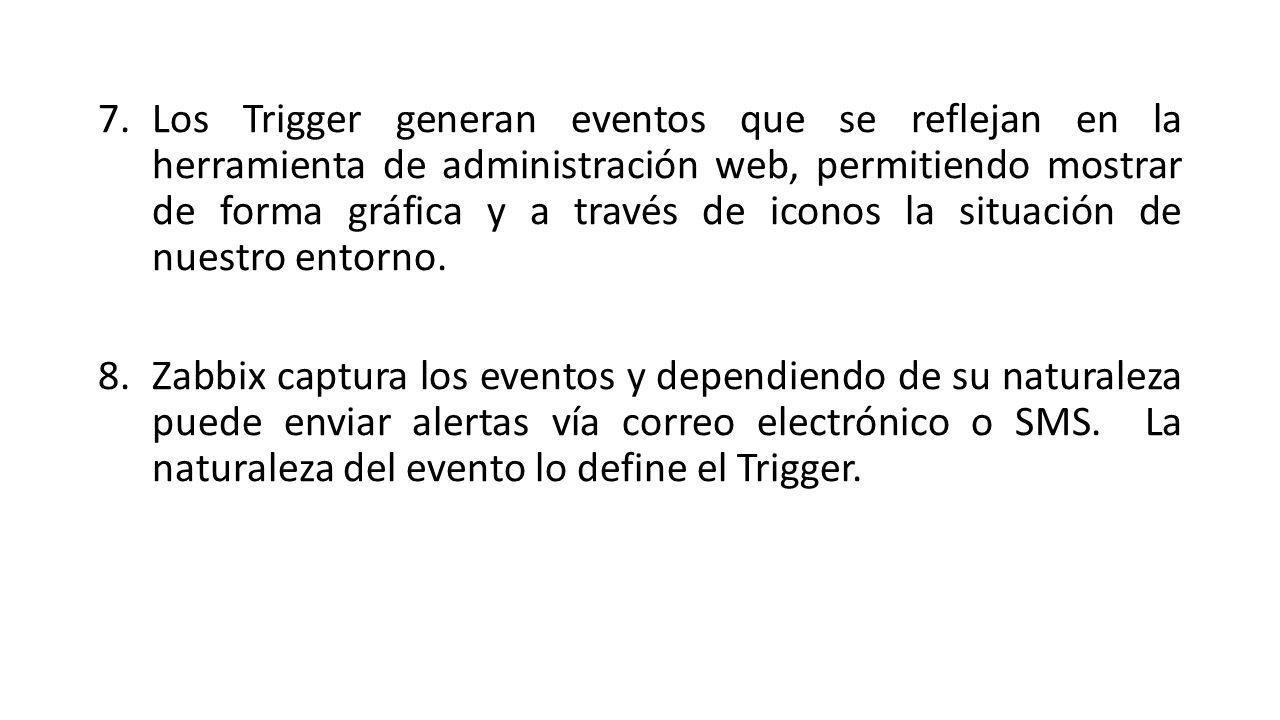 7.Los Trigger generan eventos que se reflejan en la herramienta de administración web, permitiendo mostrar de forma gráfica y a través de iconos la situación de nuestro entorno.