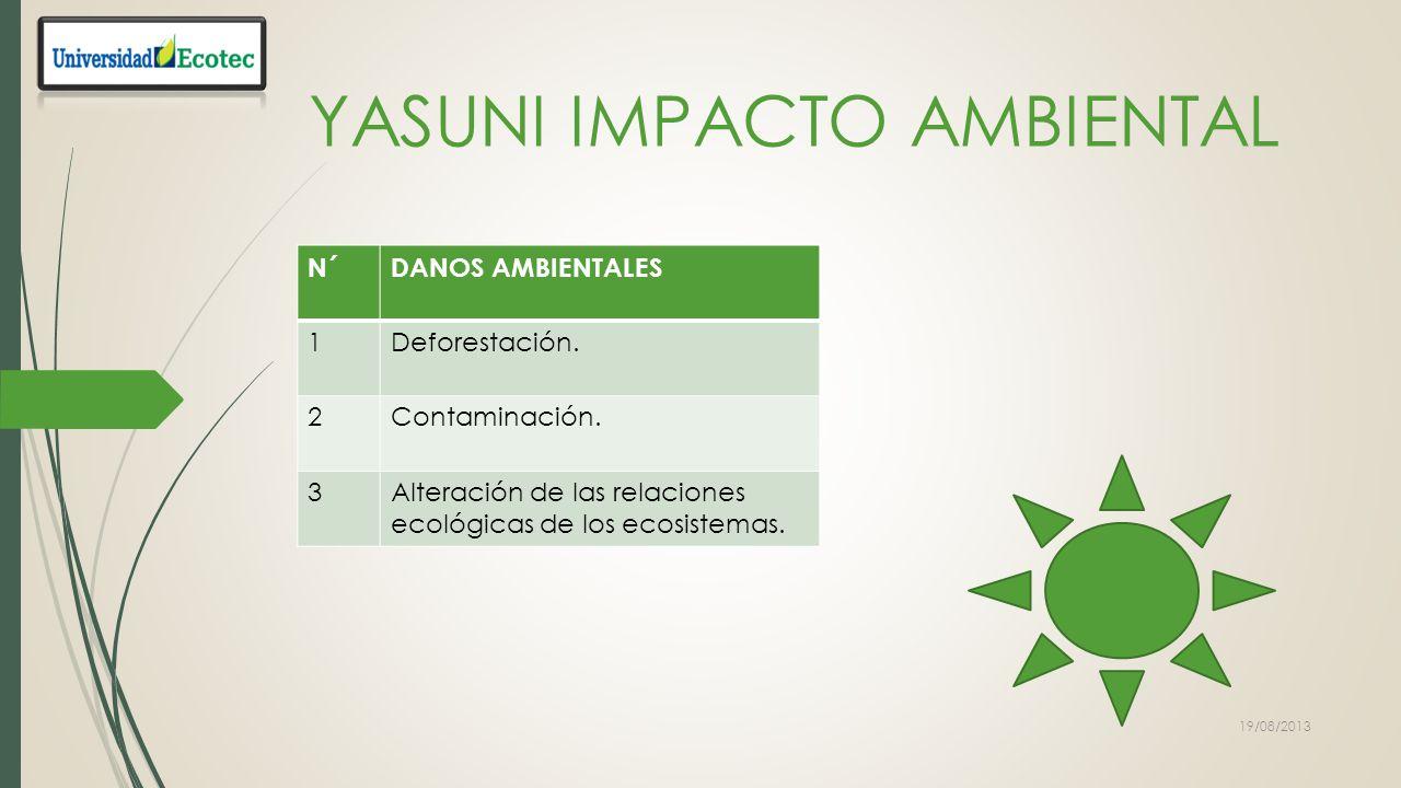 YASUNI http://www.puntoporpuntointernacional.com/portal/node/10878 19/08/2013
