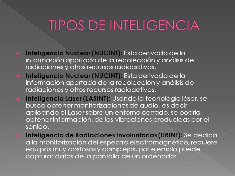 Inteligencia Nuclear (NUCINT): Esta derivada de la información aportada de la recolección y análisis de radiaciones y otros recursos radioactivos. Int