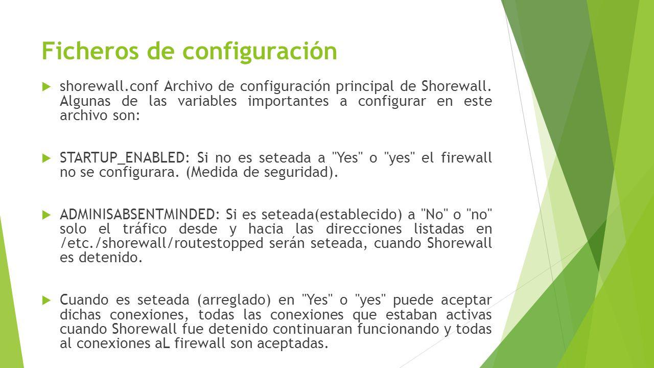 Ficheros de configuración shorewall.conf Archivo de configuración principal de Shorewall. Algunas de las variables importantes a configurar en este ar