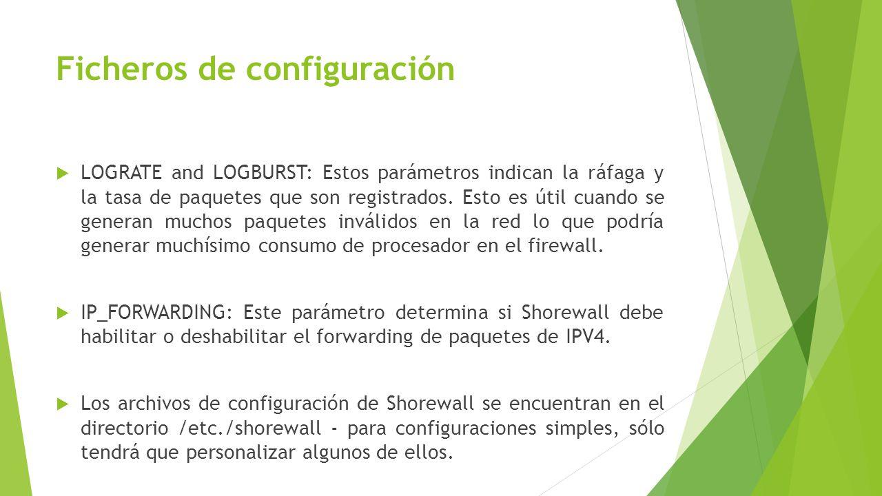 Ficheros de configuración LOGRATE and LOGBURST: Estos parámetros indican la ráfaga y la tasa de paquetes que son registrados.
