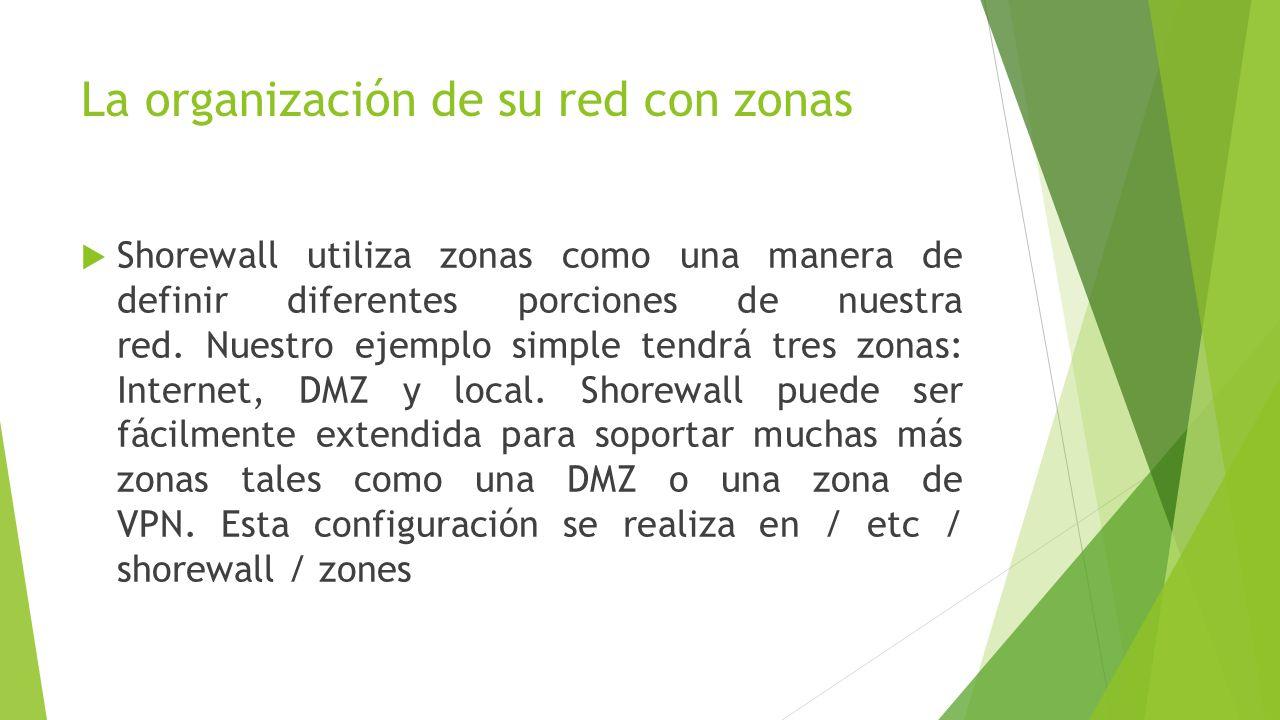 La organización de su red con zonas Shorewall utiliza zonas como una manera de definir diferentes porciones de nuestra red. Nuestro ejemplo simple ten