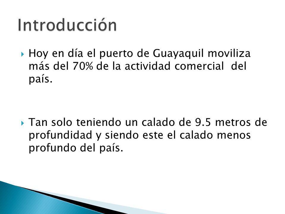 Hoy en día el puerto de Guayaquil moviliza más del 70% de la actividad comercial del país. Tan solo teniendo un calado de 9.5 metros de profundidad y