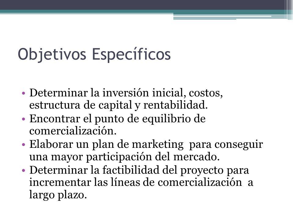 Objetivos Específicos Determinar la inversión inicial, costos, estructura de capital y rentabilidad. Encontrar el punto de equilibrio de comercializac