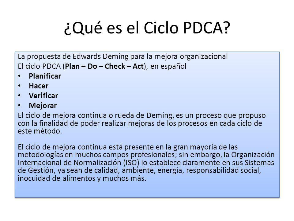 ¿Qué es el Ciclo PDCA? La propuesta de Edwards Deming para la mejora organizacional El ciclo PDCA (Plan – Do – Check – Act), en español Planificar Hac