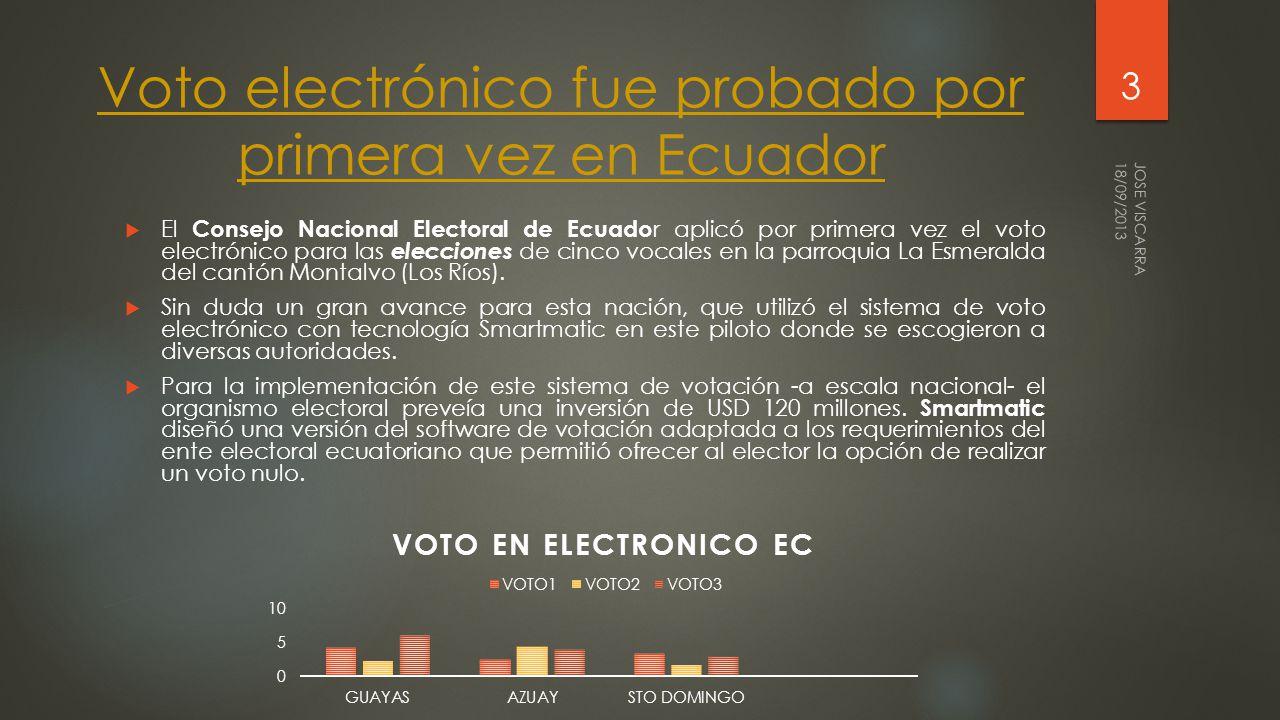En 2017 Ecuador implementará el voto electrónico Como consecuencia del probado éxito que obtuvo en dos parroquias de Ecuador, el sistema de voto elect