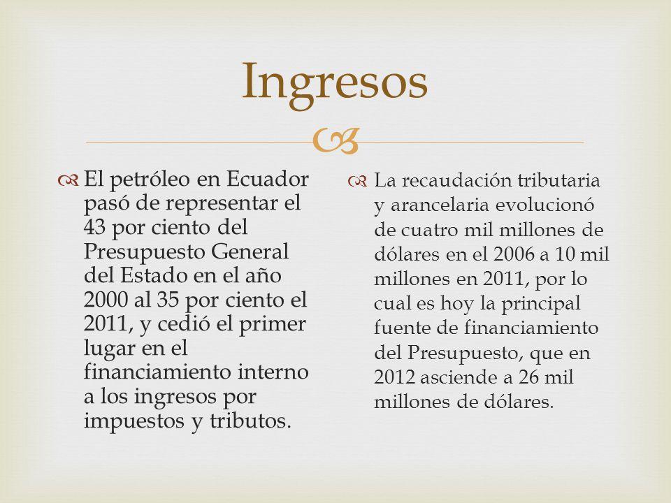 Ingresos El petróleo en Ecuador pasó de representar el 43 por ciento del Presupuesto General del Estado en el año 2000 al 35 por ciento el 2011, y cedió el primer lugar en el financiamiento interno a los ingresos por impuestos y tributos.