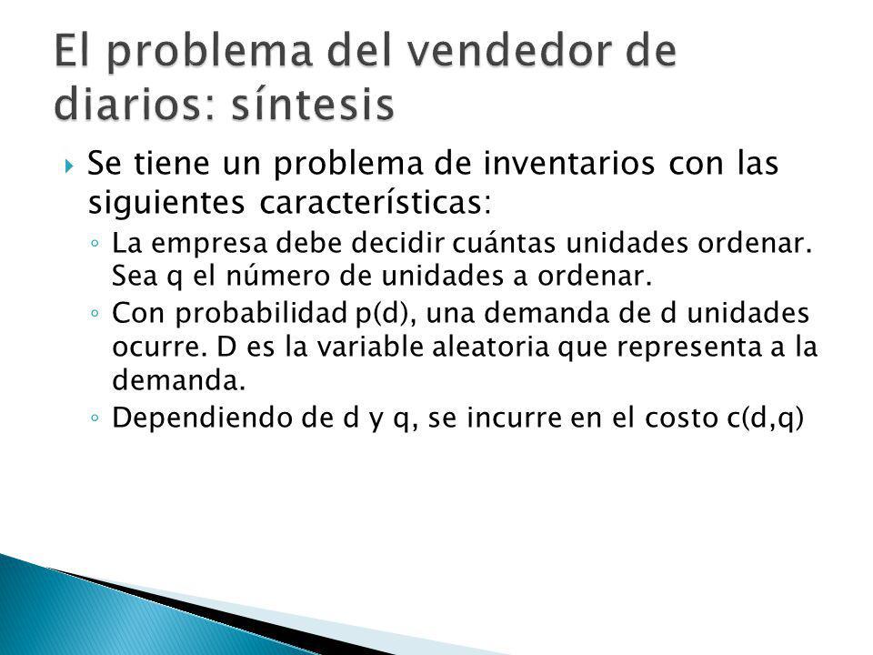 Se tiene un problema de inventarios con las siguientes características: La empresa debe decidir cuántas unidades ordenar.