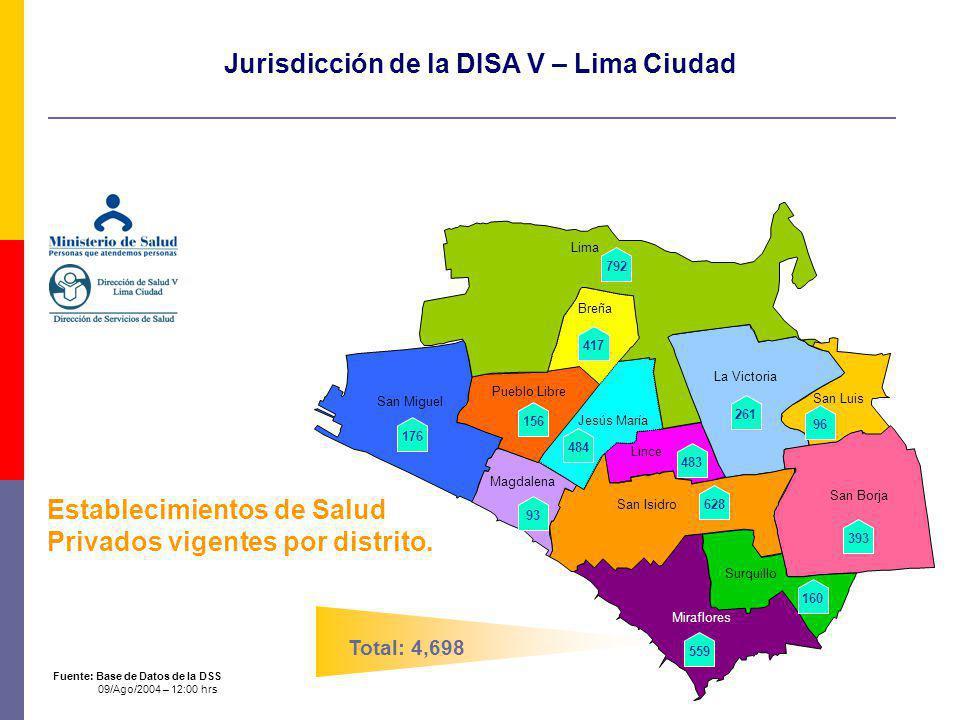 Total: 4,698 Lima La Victoria Lince Pueblo Libre Jesús María San Miguel Miraflores San Borja San Isidro Breña Surquillo San Luis Magdalena Fuente: Bas