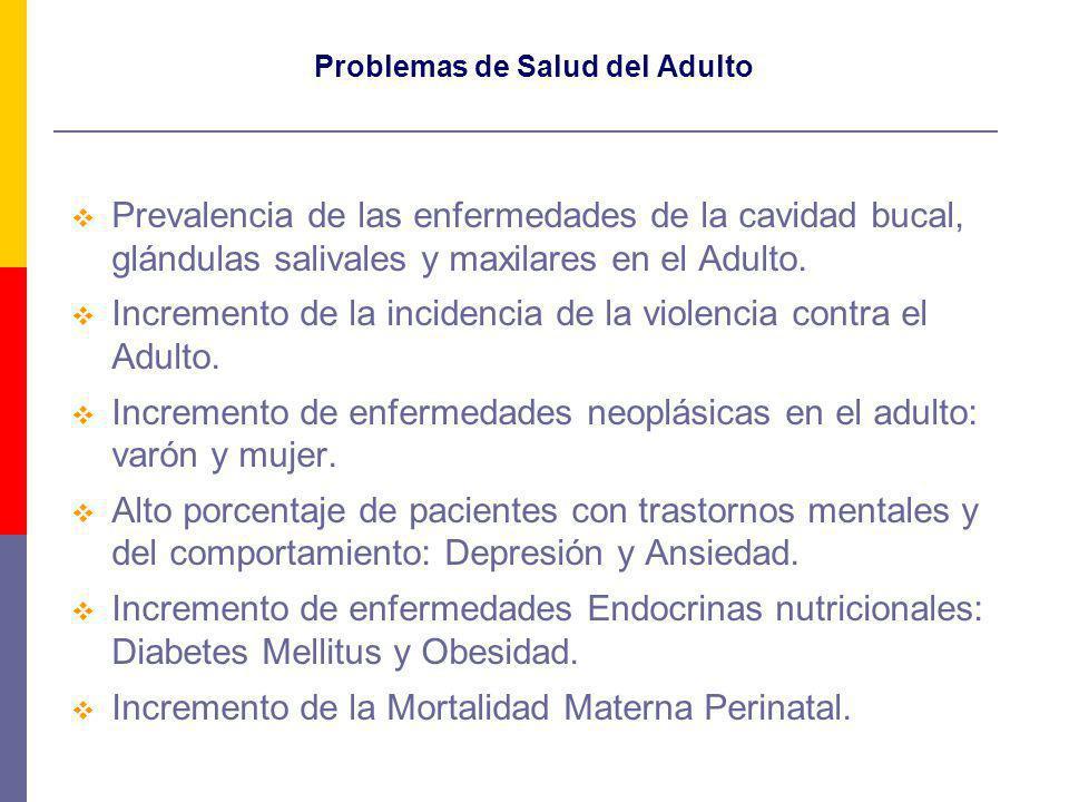 Problemas de Salud del Adulto Prevalencia de las enfermedades de la cavidad bucal, glándulas salivales y maxilares en el Adulto. Incremento de la inci