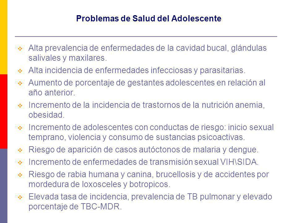Problemas de Salud del Adolescente Alta prevalencia de enfermedades de la cavidad bucal, glándulas salivales y maxilares. Alta incidencia de enfermeda