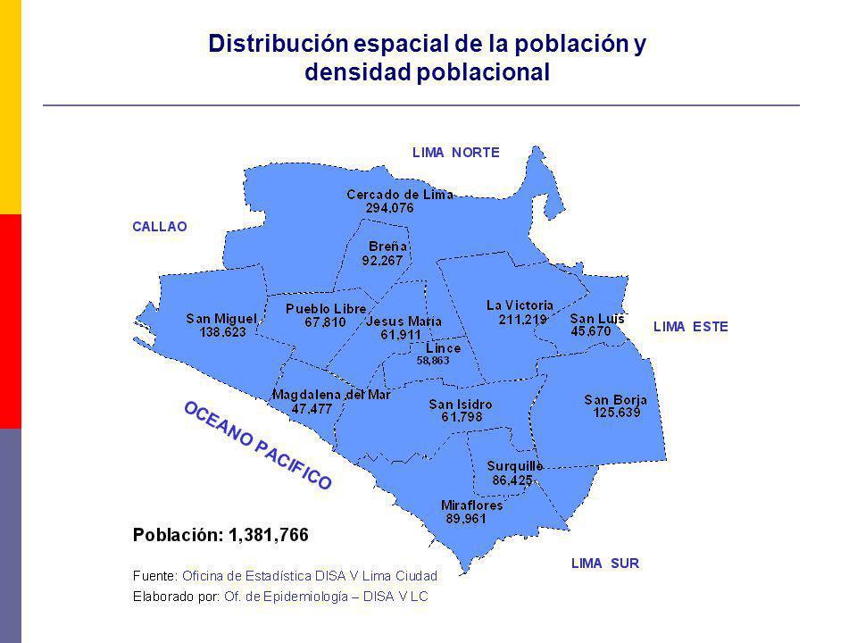 Distribución espacial de la población y densidad poblacional