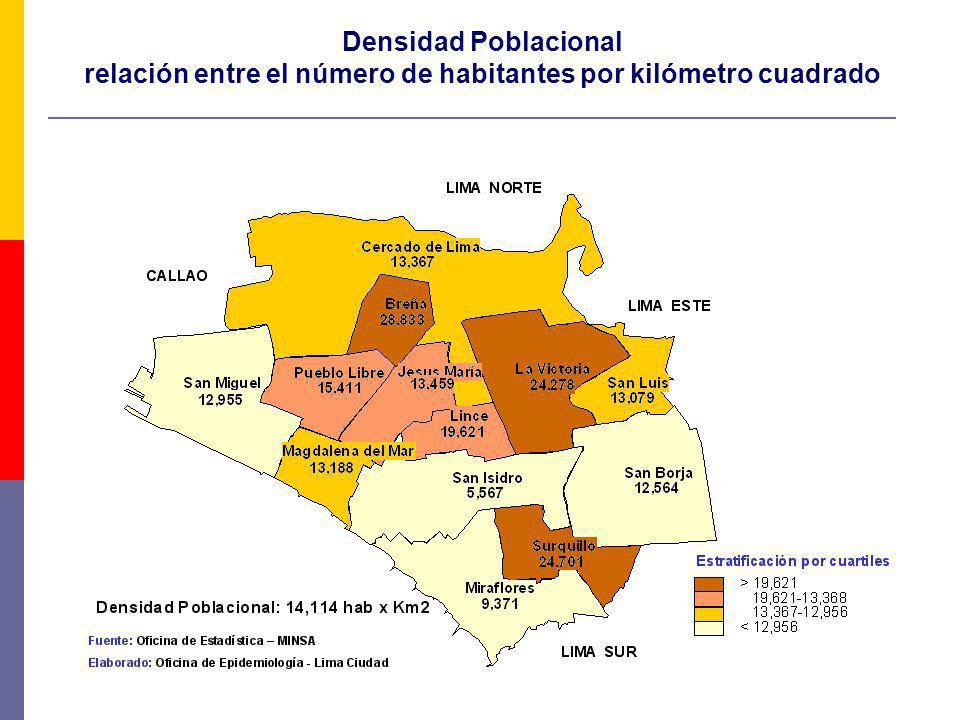 Densidad Poblacional relación entre el número de habitantes por kilómetro cuadrado