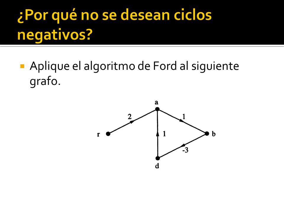 Aplique el algoritmo de Ford al siguiente grafo.